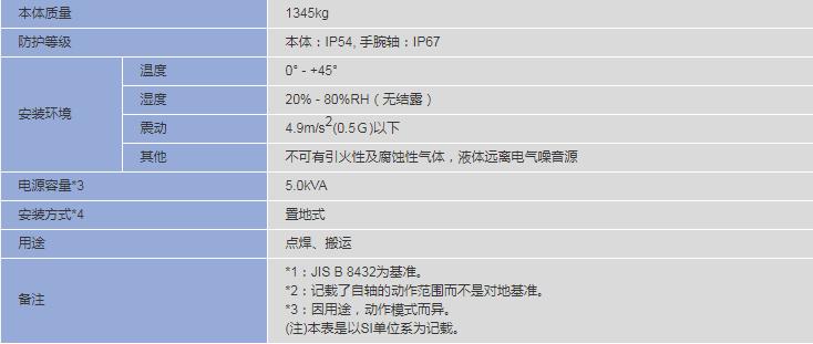 安川机器人sp235