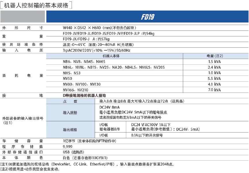 OTC焊接电源2